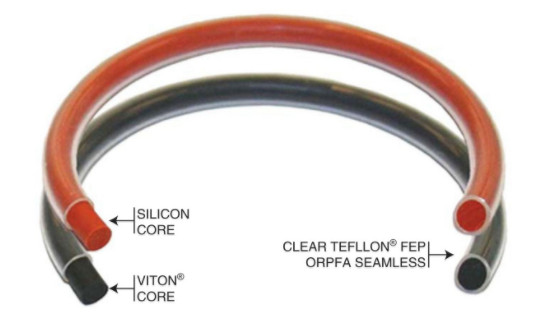 Encapsulated Silicone & Viton O-Rings ID 88.90-101.59